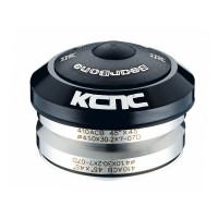 Direccion integrada KCNC Omega S2