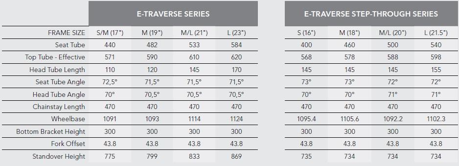 E-TRAVERSE Y E-TRAVERSE ST